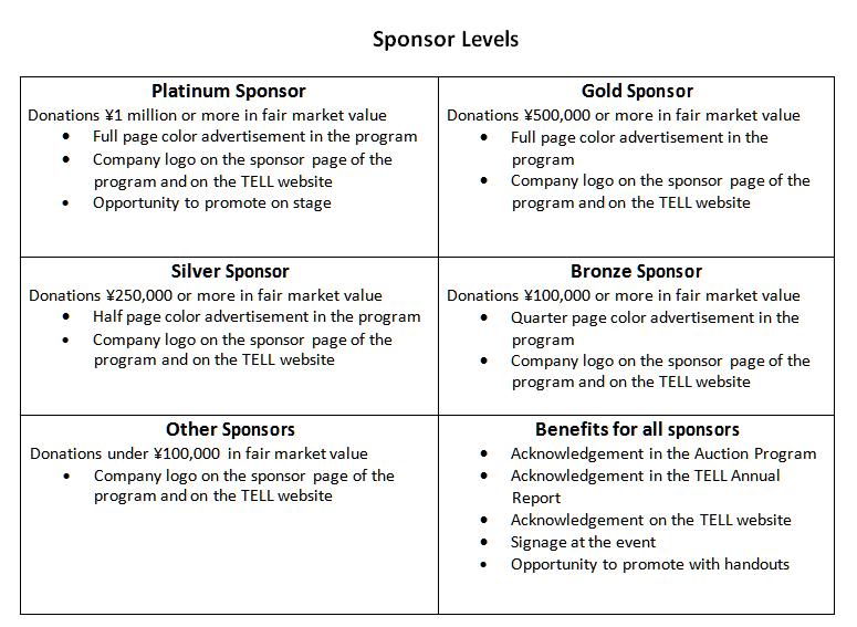 sponsor levels